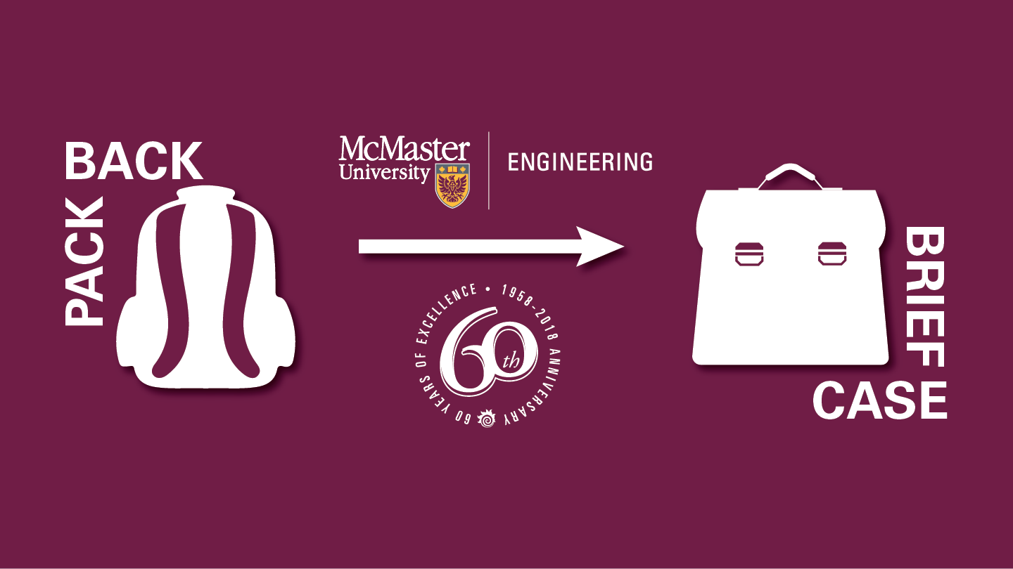 Backpack to Briefcase: Alumni & Student Networking Event