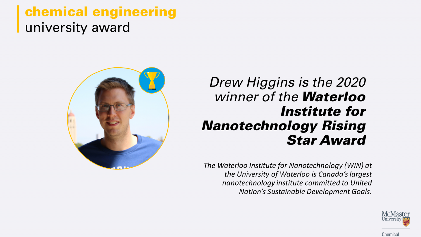Winner of the 2020 Waterloo Institute for Nanotechnology Rising Star Award
