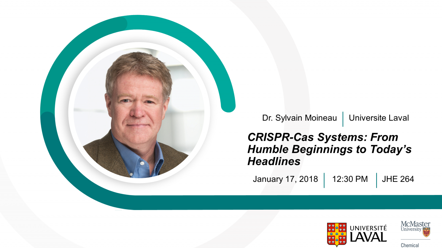 CRISPR-Cas Systems: From Humble Beginnings to Today's Headlines