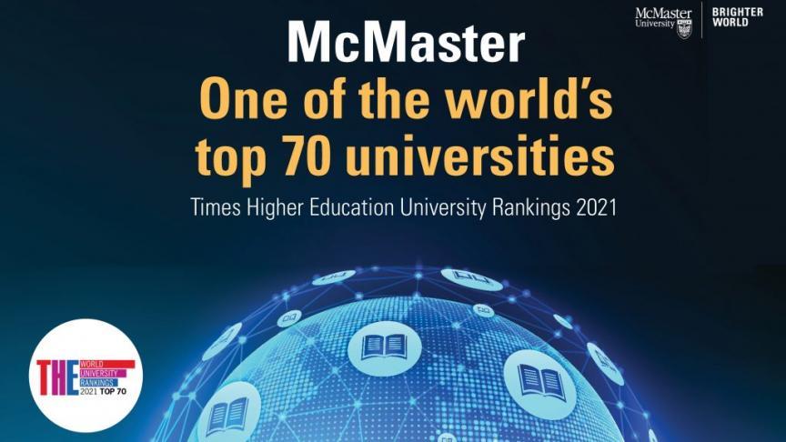 McMaster ranked among the top 70 universities worldwide