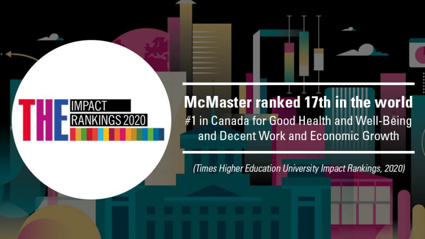 McMaster places 17th in the world in Times Higher Education Impact Rankings